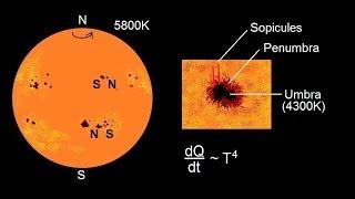Astronomy - The Sun (8 of 16) Sunspots