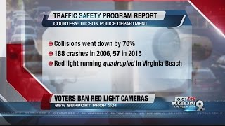 Voters ban red light cameras: what