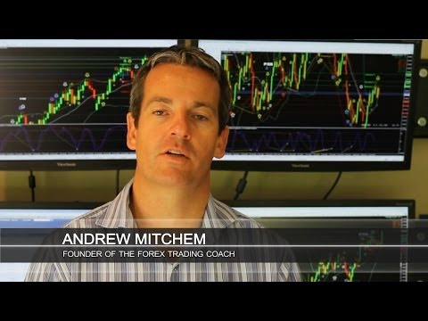 Discover what is the best time frame chart to trade Forex?