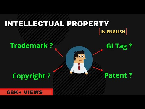 Copyright, Trademark, Patent, Geographical Indicator - Know Everything About Intellectual Property.