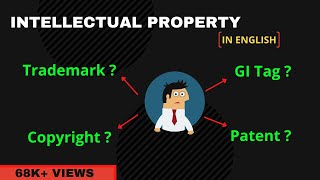 Copyright, Trademark, Patent, Geographical Indicator - Know Everything About Intellectual Property. thumbnail