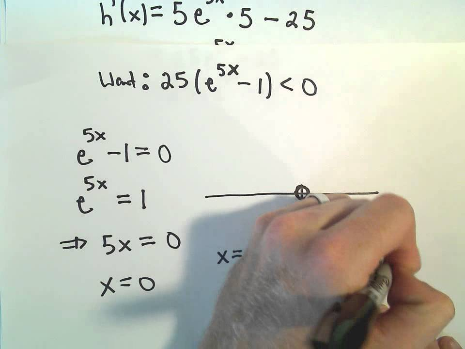 how to find derivative of an exponential function