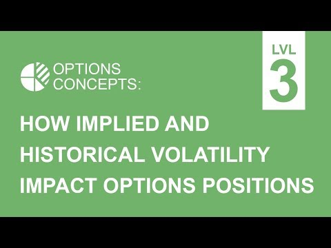 How Implied Volatility and Historical Volatility Impact Options Positions