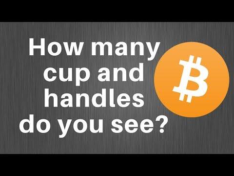 Bitcoin Today - ETH | BCH | LTC | ETC | XRP