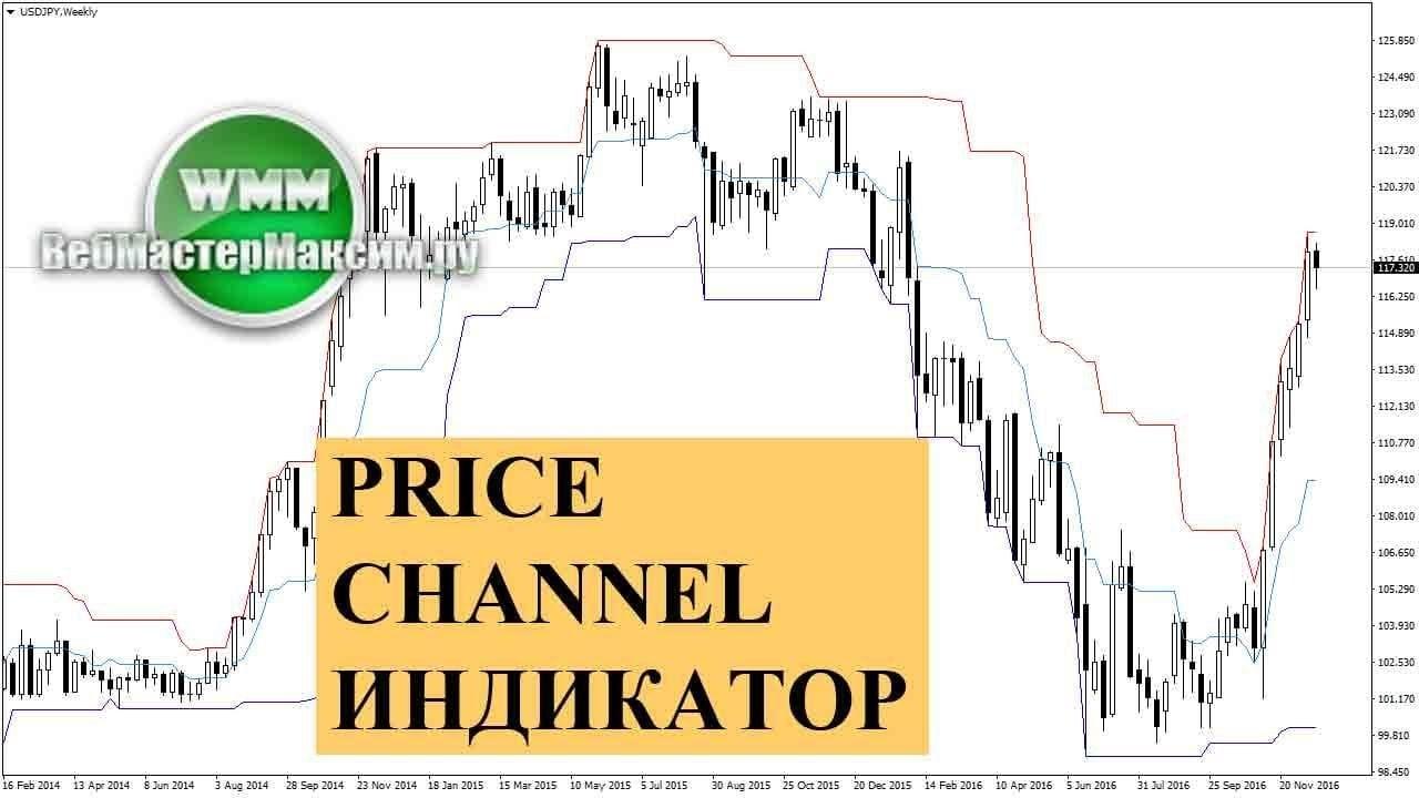 Индикатор форекс pricechannel stop nk баланс средства залог форекс