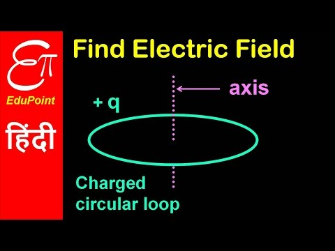 Electric Field on Axis of a Ring of Charge | video in HINDI | EduPoint