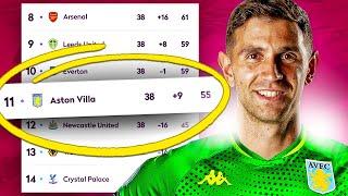 FIXING ASTON VILLA!!! (Return to Glory Days🏆) - FIFA 21 Career Mode