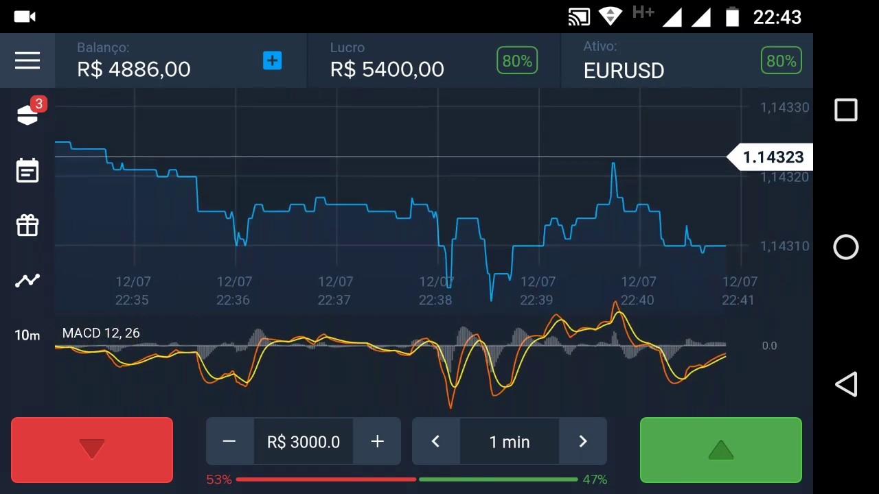 è troppo tardi per fare soldi con bitcoin trading on line sistema binario