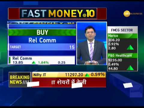 Fast Money@10: Top 20 stocks to keep in radar for November 24, 2017