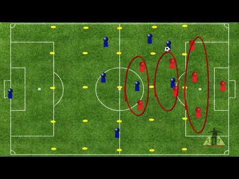 Ejercicio táctico para futbol base - Repliegue y presión alta