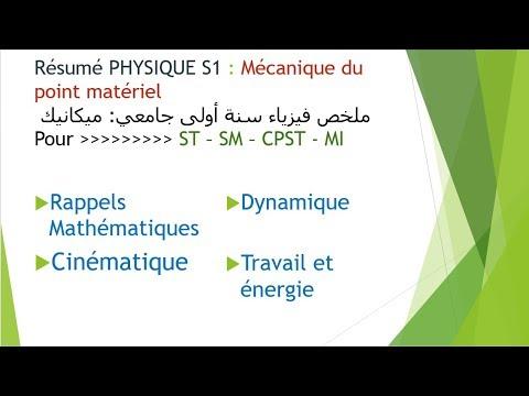 Physique S1: Cinématique Du Point Matériel [1] Introduction