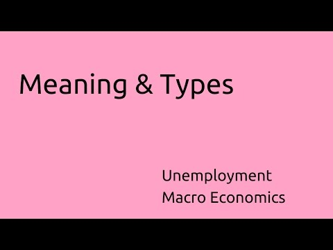 Meaning & Types of Unemployment