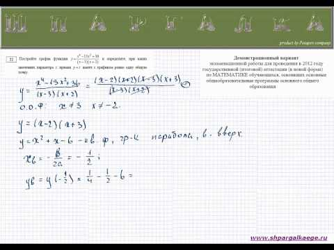 Вопрос: Как построить график рациональной функции?