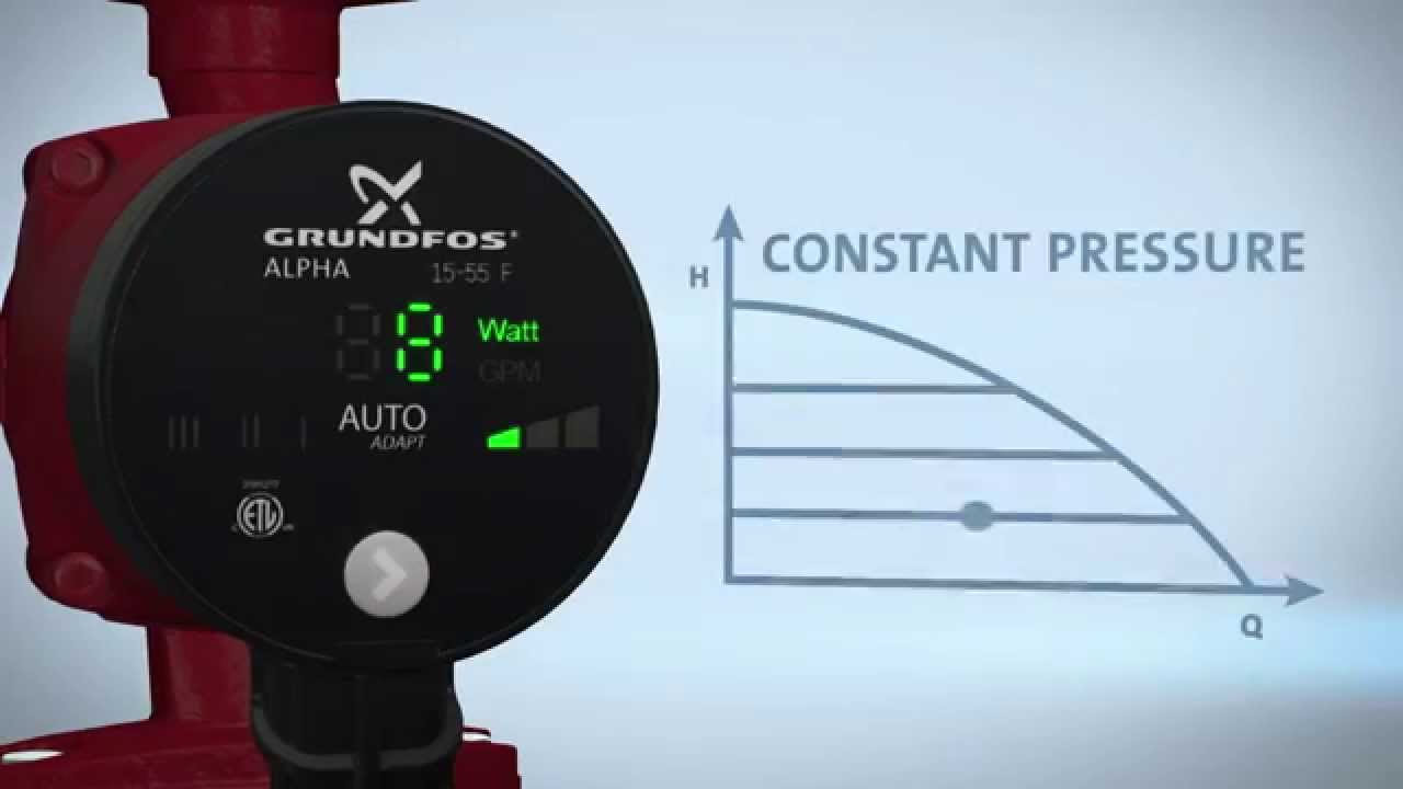 grundfos alpha circulator installation youtube. Black Bedroom Furniture Sets. Home Design Ideas