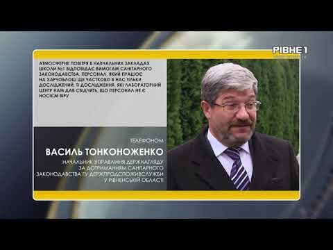 TVRivne1 / Рівне 1: Встановлена попередня причина отруєння дітей у Рівному