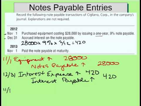 Notes Payable Journal Entries Example - YouTube