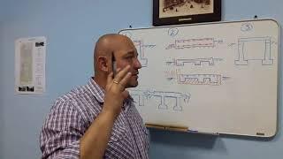 видео Виды фундамента для частного дома