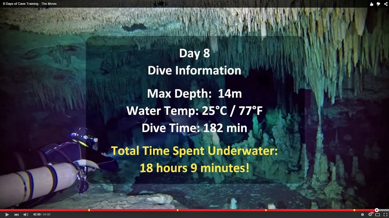 8 Days Of Cave Diver Training