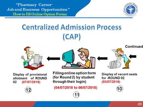 9249ad1d9d2 Admission procedure F Y B Pharm 2018 and Criteria to Select College ...