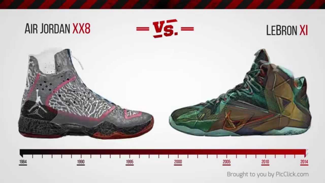 5f36fe191b3d Shoes Evolved  Jordan vs. Lebron - YouTube