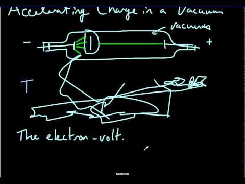 The Electron Volt 20 02 2015