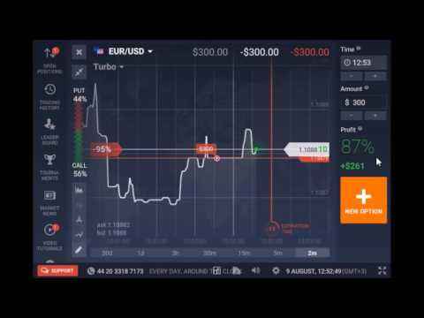 ⭐️binary options strategy martingale
