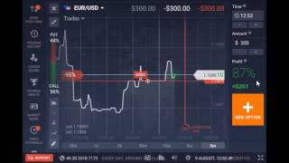Binary Options Martingale Strategy - Let
