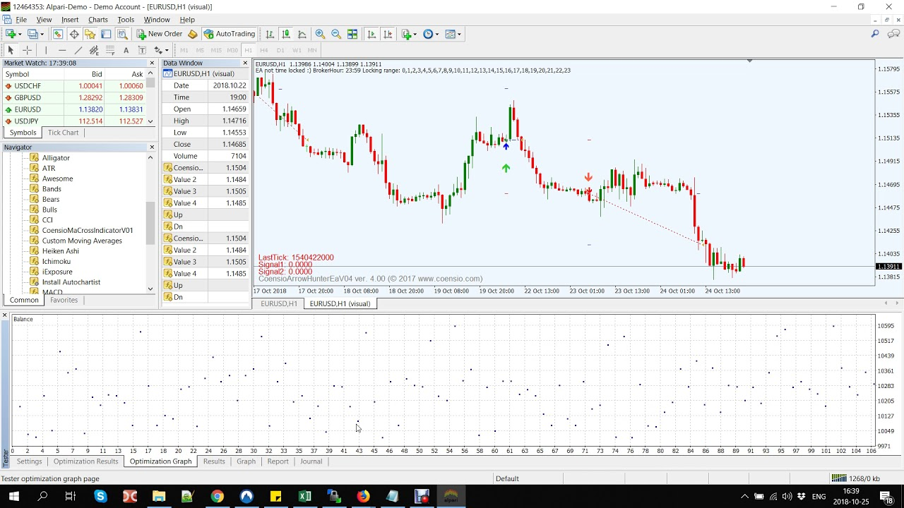 Indicator Optimization On Mt4 Using Arrowhunterea Youtube