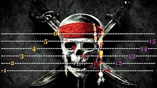 Pirates Of The Caribbean Theme - Guitar Tab