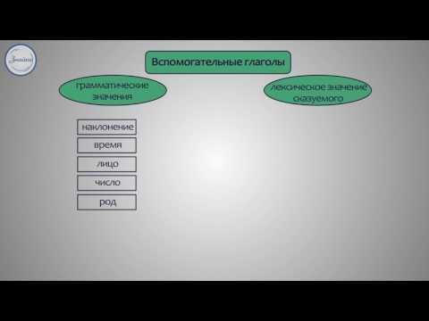 Русский 8 кл Составное глагольное сказуемое