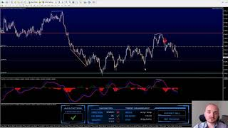 FX Delta The Smart Way To Extract Profits From Forex Market Trends