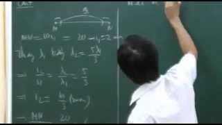 [Dai Hoc Luyen Thi] Hướng Dẫn Giải Đề Thi Đại Học Môn Vật Lí Khối A 2012 Phần 2