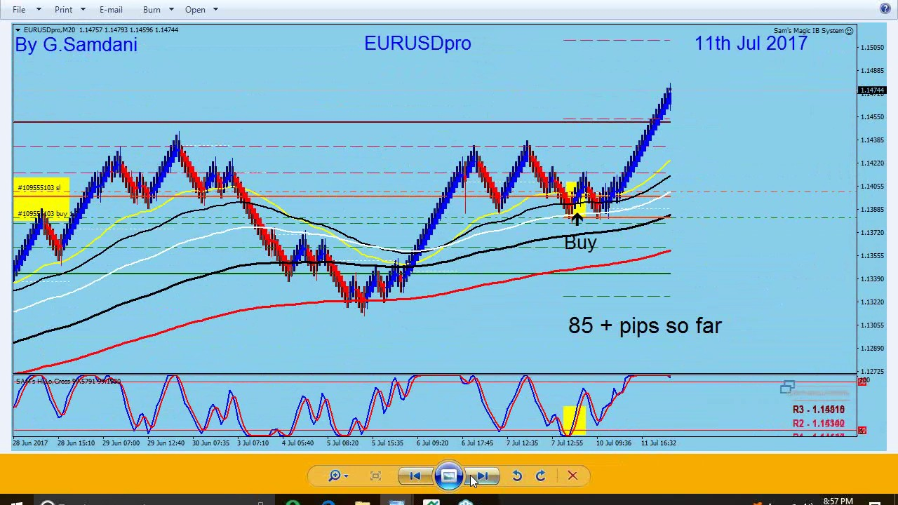 Tag : forex - Page No 80 « Top 3 Binary Options Books