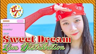 DIA - Sweet Dream: Line Distribution (Color Coded)