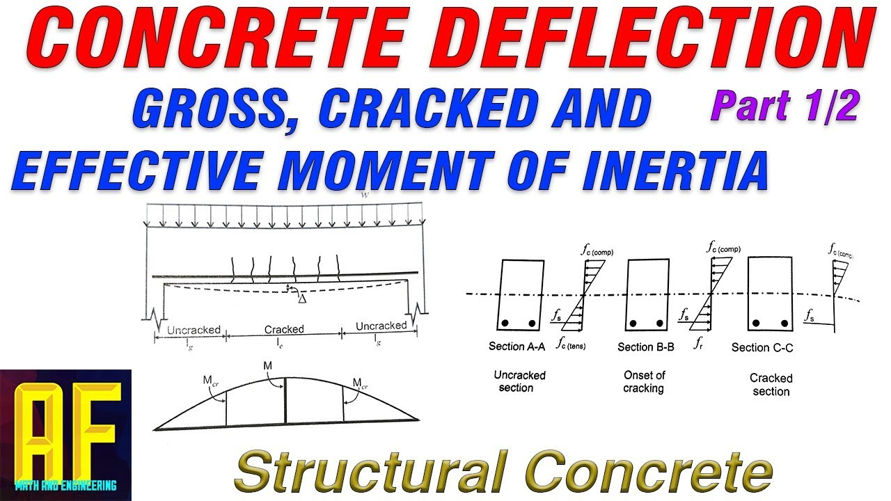 Concrete Deflections - Gross, Cracked and Effective Moment of Inertia  Explained