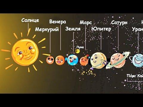 Солнечная система и Спутники планет - Детские вопросы