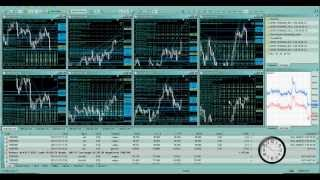 Automated Forex Trading on MT4 Scripts