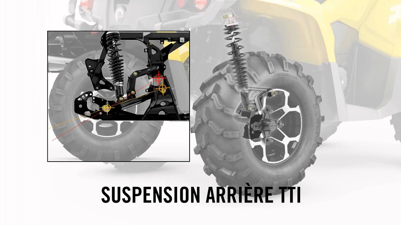 Suspension arri re ind pendante tti bras articul youtube - Suspension bras articule ...