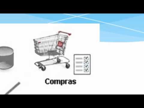 Que es un ERP?   --- Dinámica de Negocios -- URL