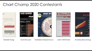 Chart Champ 2020 | Final Dashboard Competition Presentations