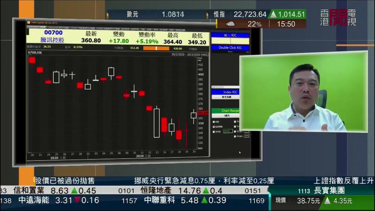 【訪問重溫】香港開電視﹕夠鐘收市 #20200320 丨張士佳 Sky - YouTube