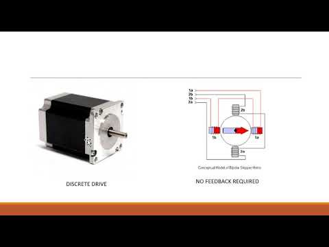 Stepper Motor vs Servo Motor - Most Important Difference