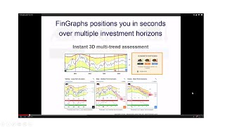 FinGraphs and FX in 3D