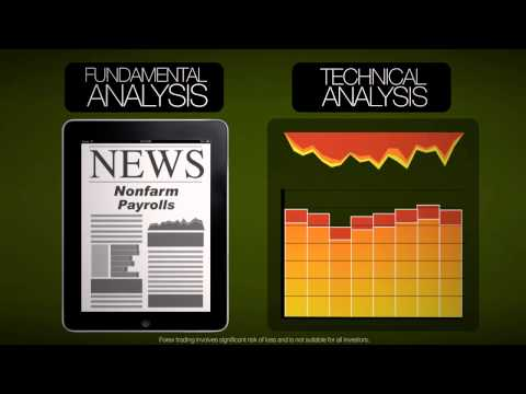 Forex Trading Strategy Tips - Learning FX Market