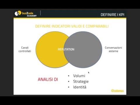 Social Media ROI  come misurare i risultati della tua comunicazione digitale   Emanuela Zaccone 