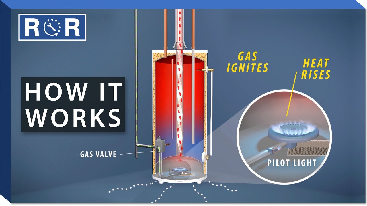 How Do Gas Water Heaters Work?  Repair and Replace