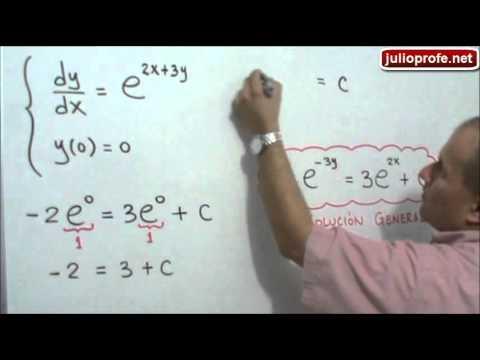 Rectas tangentes a una circunferencia desde un punto exterior from YouTube · Duration:  10 minutes 29 seconds
