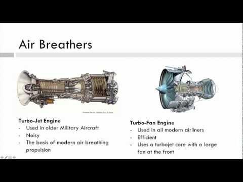 Download PDF Aerospace Propulsion (Aerospace Series)