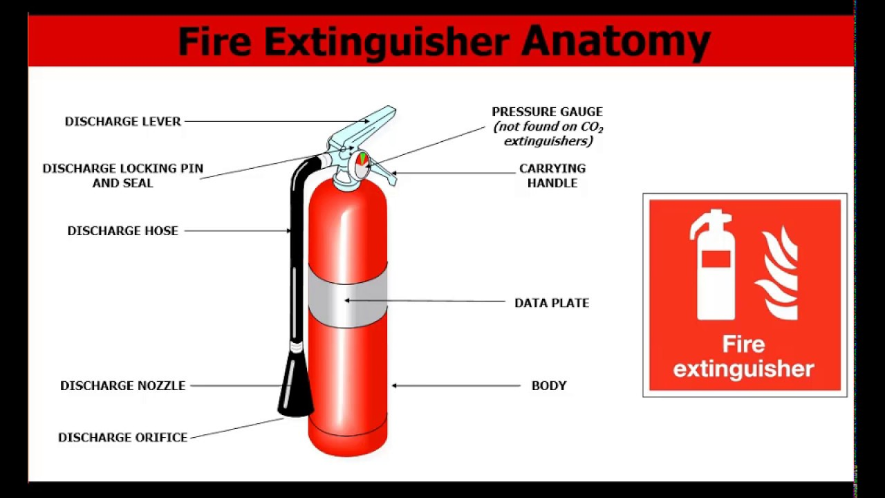 MEP Fire Fighting Learning/Training 02 What is Fire ...