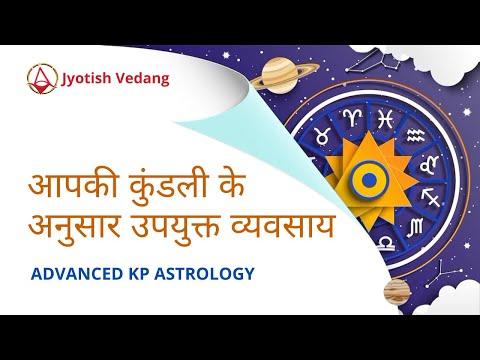 Most suitable Career as per your Horoscope! I Rahul Kaushik
